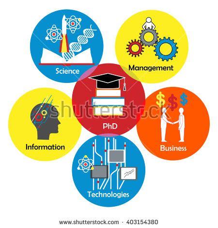 Dissertation & Thesis Division of Graduate Studies